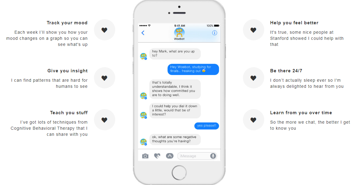 Beyond Customer Service Pop-ups- Two New Roles for AI Chatbots 2
